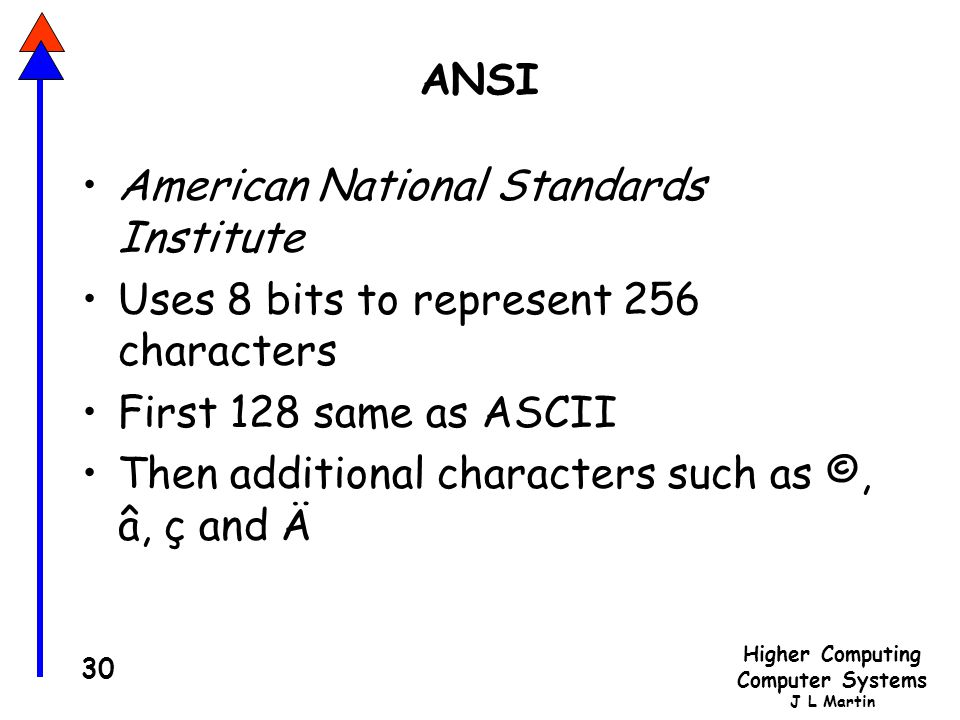 ANSI American National Standards Institute. Uses 8 bits to represent 256 characters. First 128 same as ASCII.