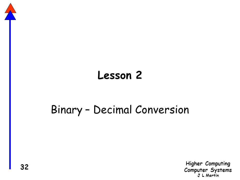 Binary – Decimal Conversion