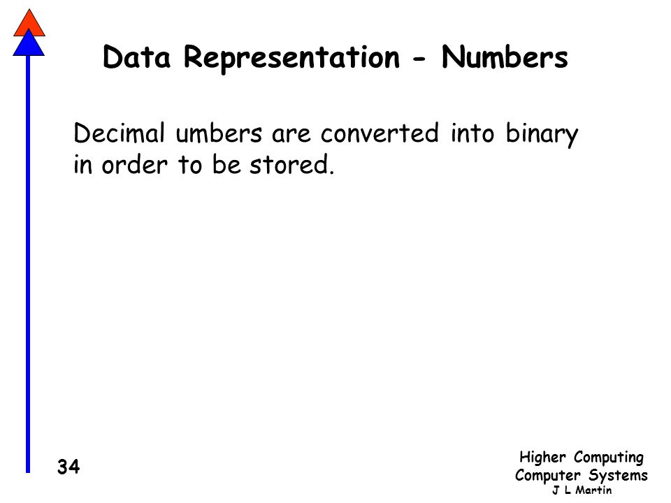Data Representation - Numbers