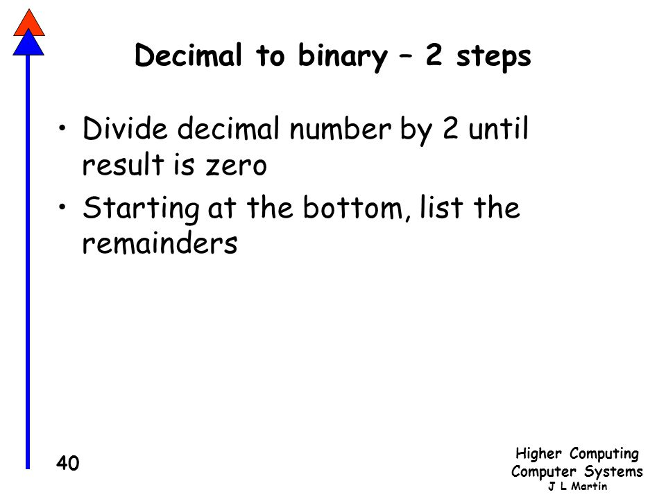 Decimal to binary – 2 steps