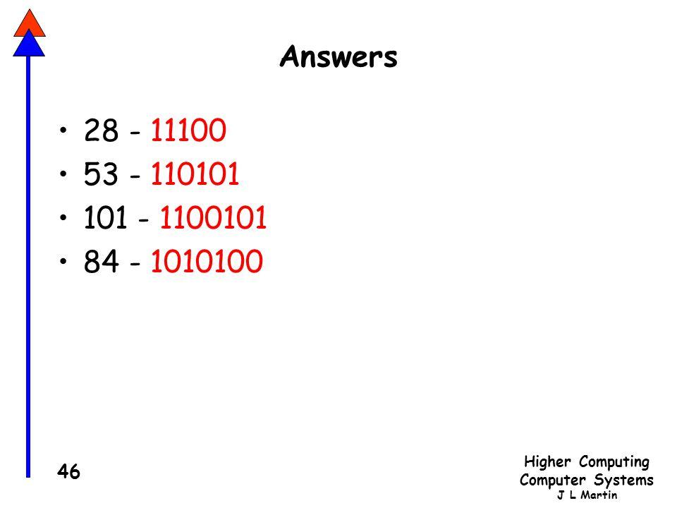 Answers 28 - 11100 53 - 110101 101 - 1100101 84 - 1010100