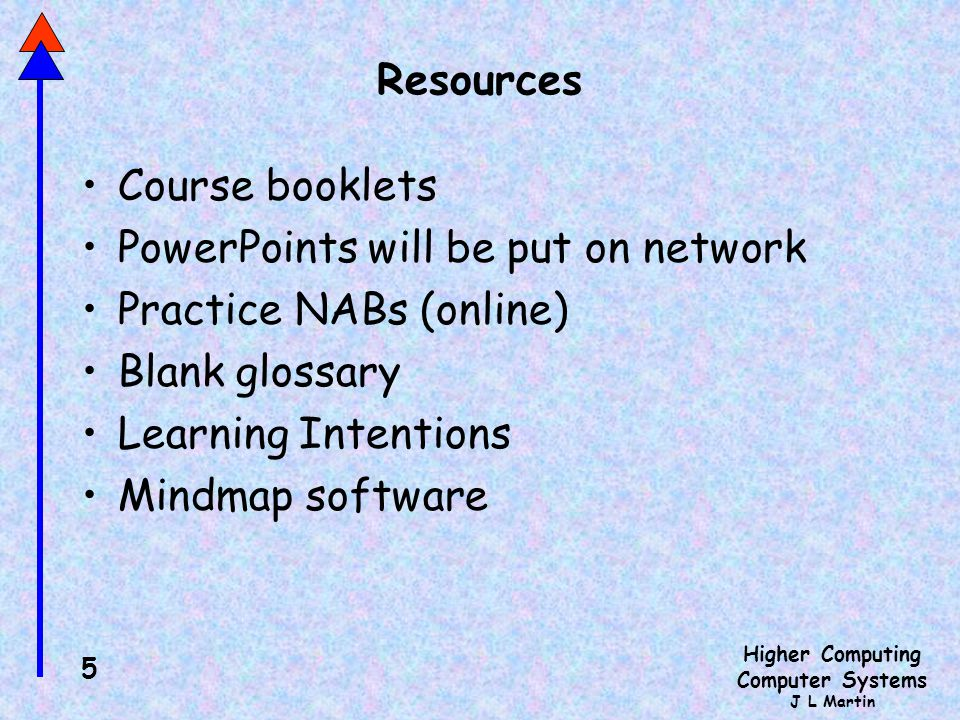 Resources Course booklets. PowerPoints will be put on network. Practice NABs (online) Blank glossary.