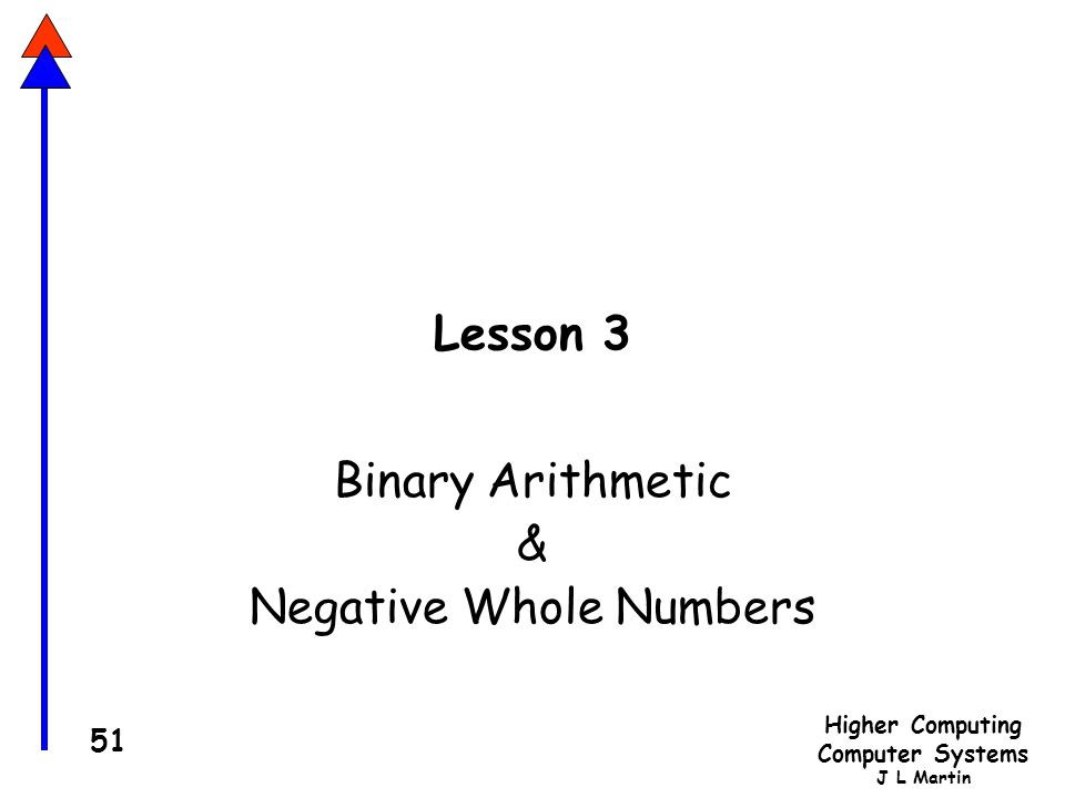 Binary Arithmetic & Negative Whole Numbers