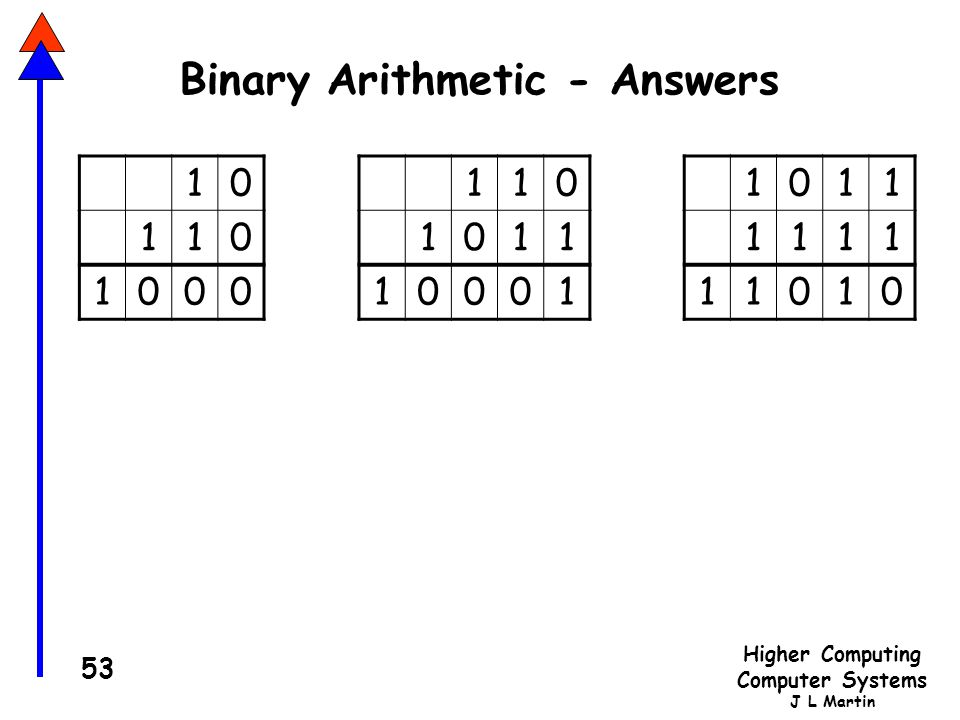 Binary Arithmetic - Answers