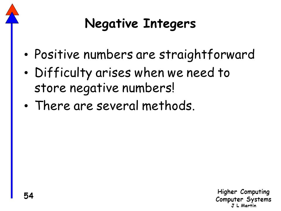 Negative Integers Positive numbers are straightforward. Difficulty arises when we need to store negative numbers!