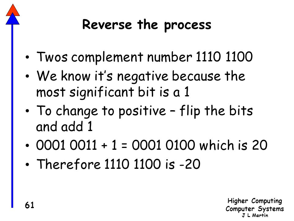 Reverse the process Twos complement number 1110 1100. We know it's negative because the most significant bit is a 1.