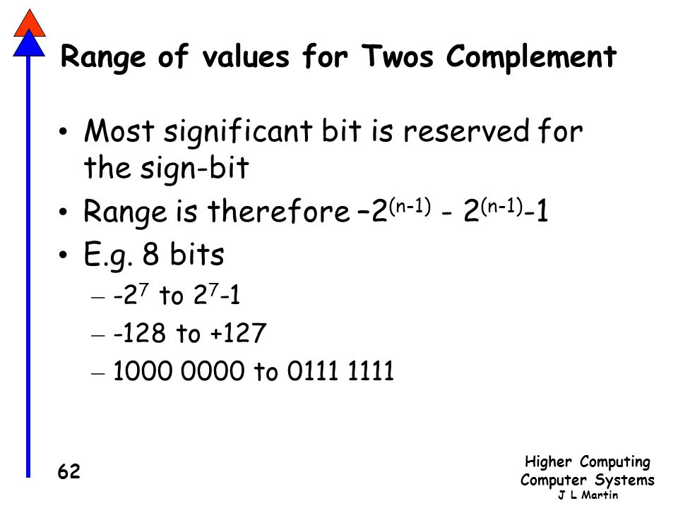 Range of values for Twos Complement