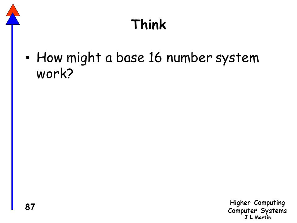 Think How might a base 16 number system work