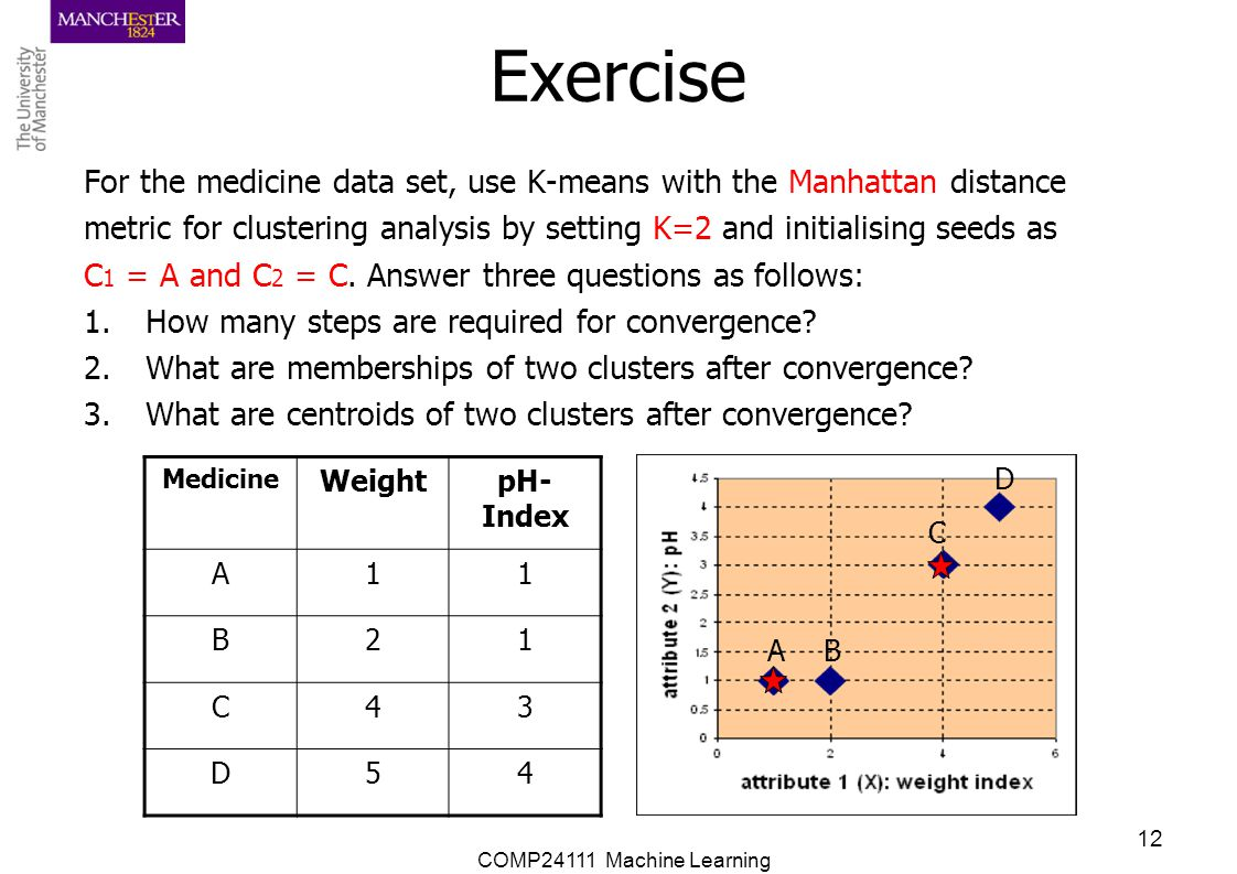 Exercise For the medicine data set, use K-means with the Manhattan distance. metric for clustering analysis by setting K=2 and initialising seeds as.