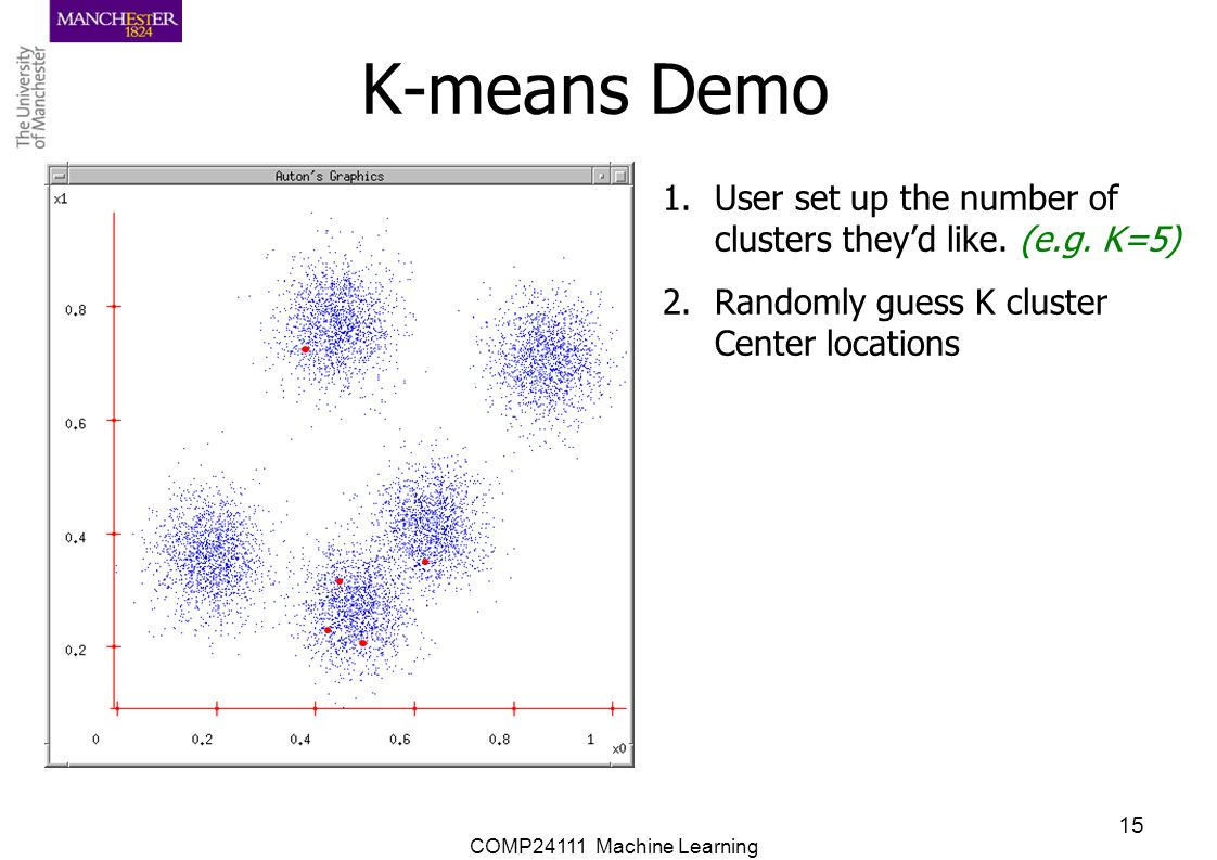 K-means Demo User set up the number of clusters they'd like.