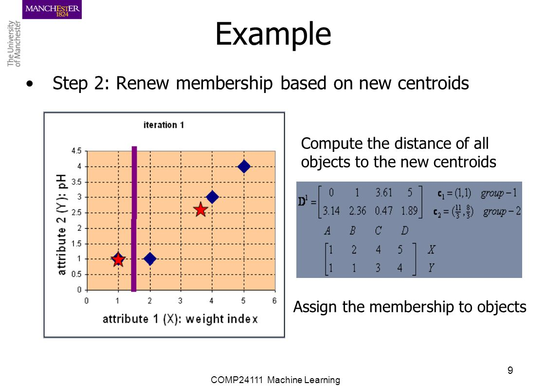 Example Step 2: Renew membership based on new centroids