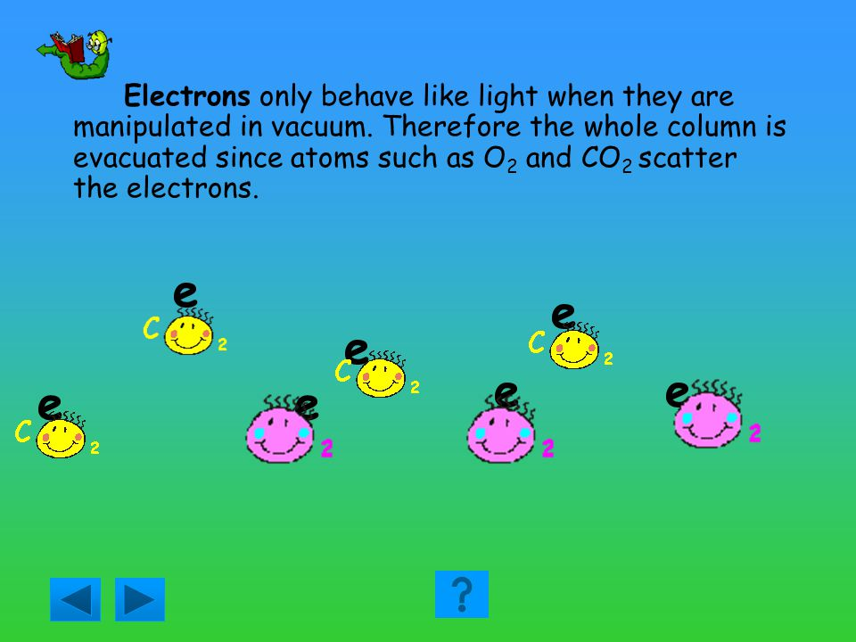 Electrons only behave like light when they are manipulated in vacuum