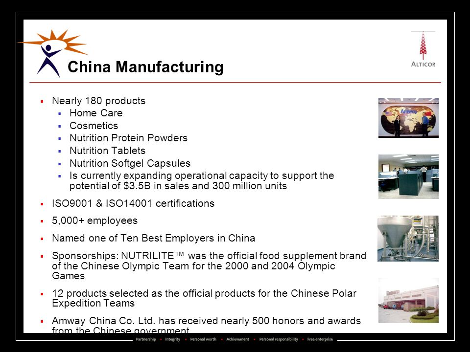China Manufacturing Nearly 180 products Home Care Cosmetics