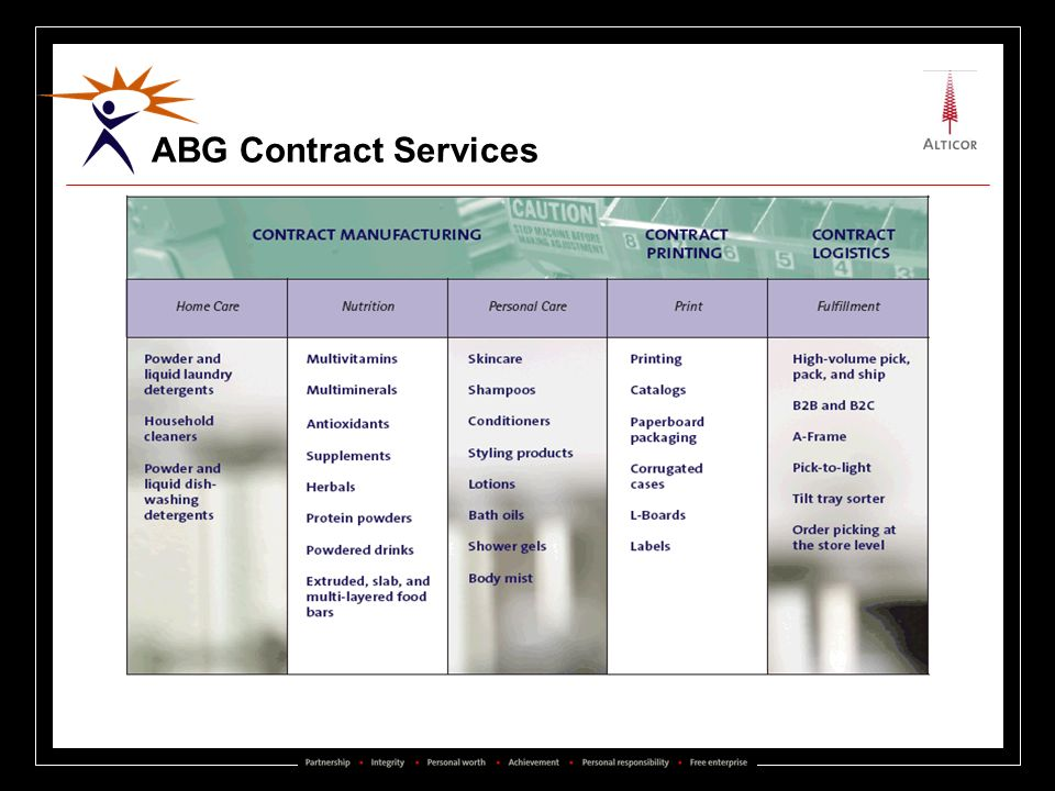 ABG Contract Services