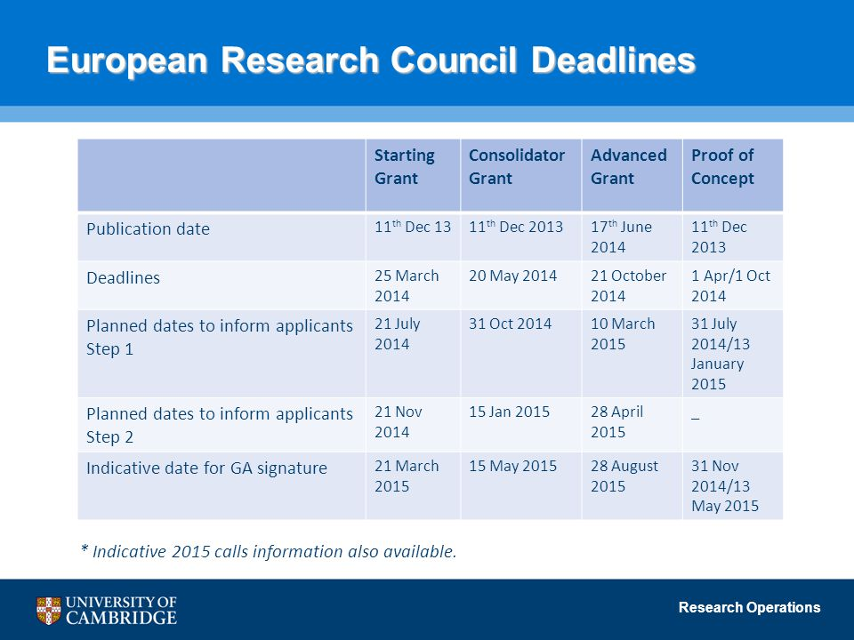 European Research Council Deadlines