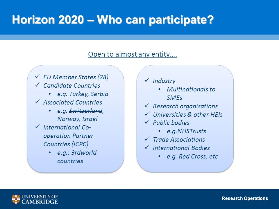 Horizon 2020 – Who can participate