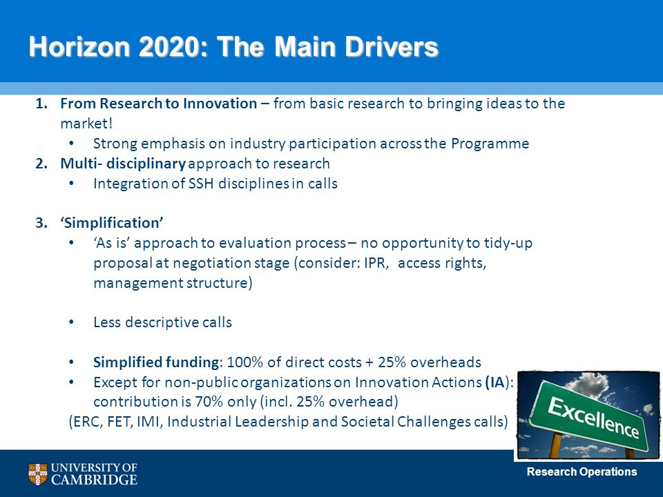 Horizon 2020: The Main Drivers