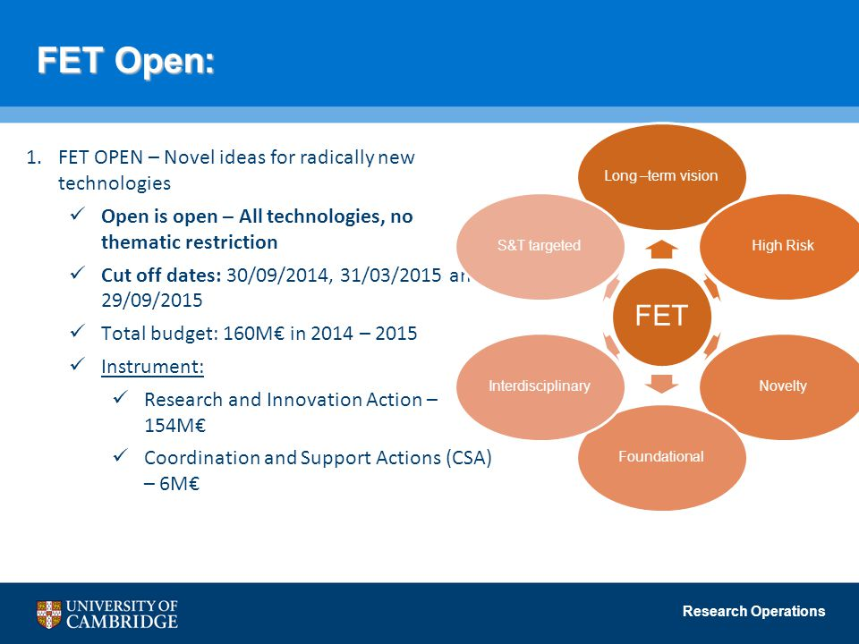 FET Open: FET FET OPEN – Novel ideas for radically new technologies