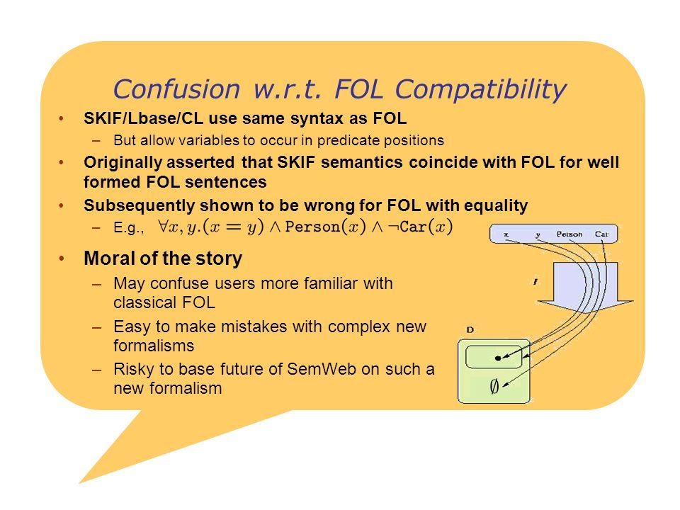 Confusion w.r.t. FOL Compatibility