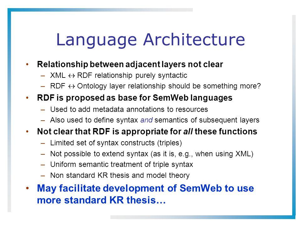 Language Architecture