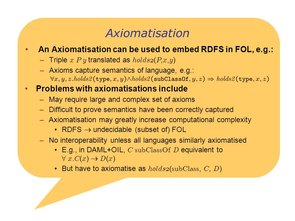 Axiomatisation An Axiomatisation can be used to embed RDFS in FOL, e.g.: Triple x P y translated as holds2(P,x,y)