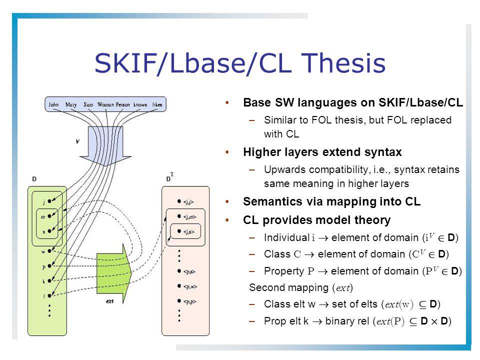 SKIF/Lbase/CL Thesis Base SW languages on SKIF/Lbase/CL
