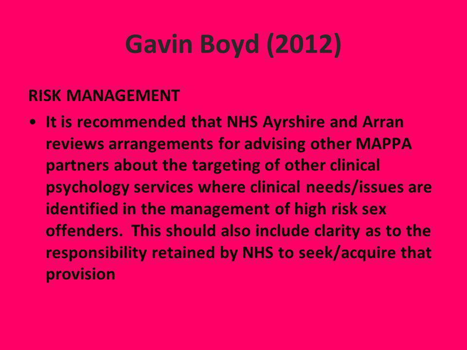 Gavin Boyd (2012) RISK MANAGEMENT
