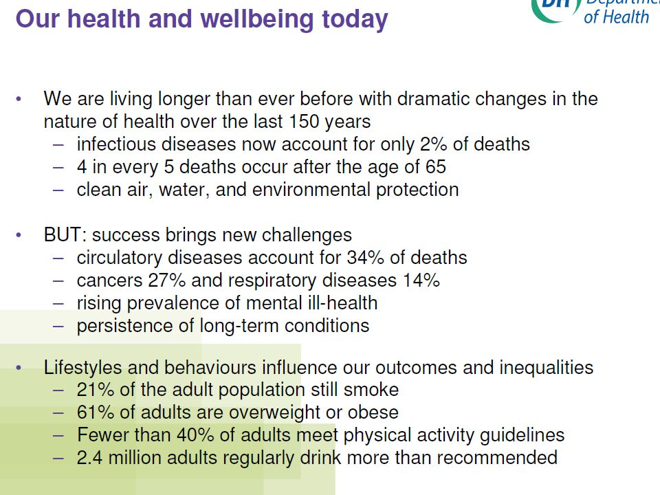 Source: Healthy Lives, Healthy People: Our strategy for Public Health in England