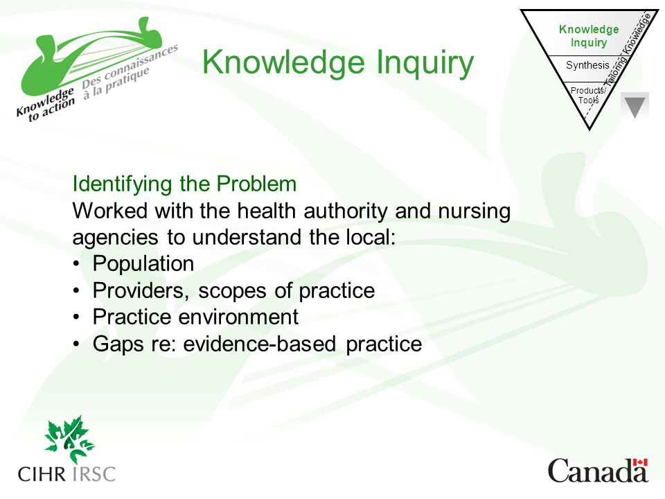 Knowledge Inquiry Identifying the Problem