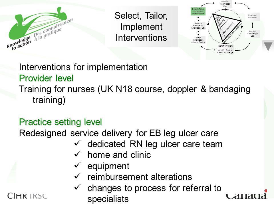Interventions for implementation Provider level