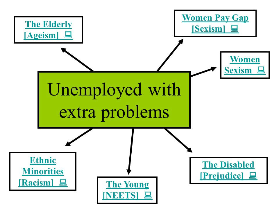 Unemployed with extra problems