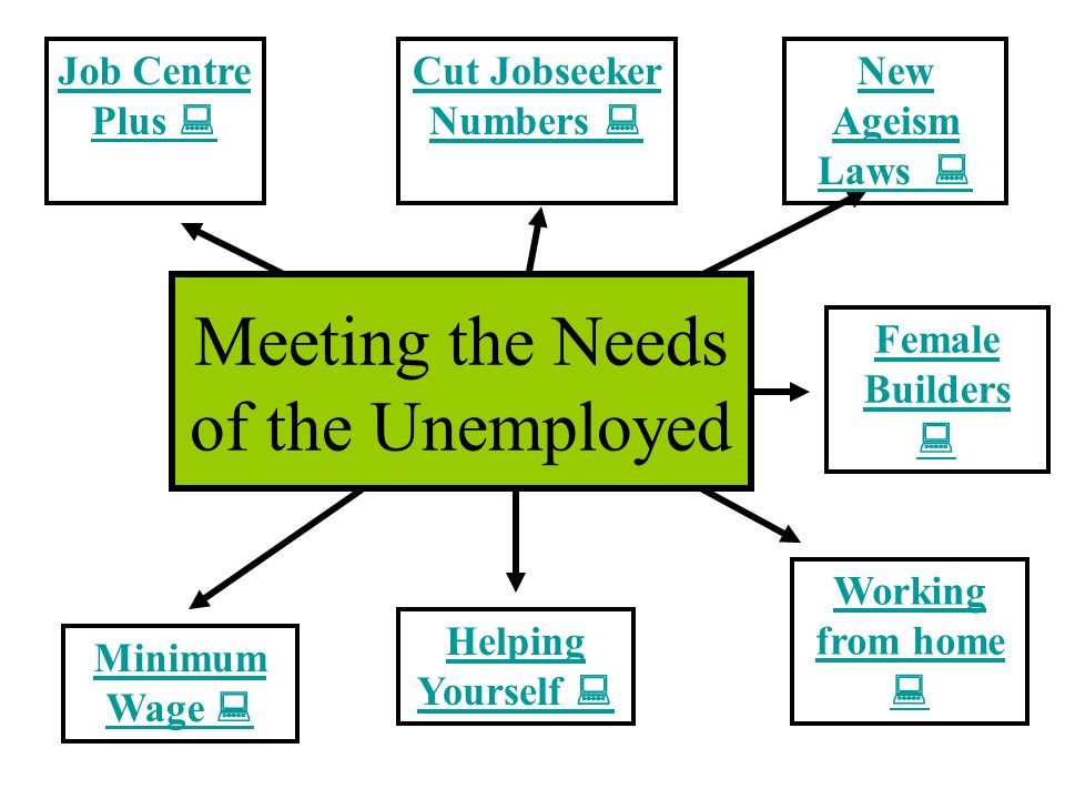 Cut Jobseeker Numbers 