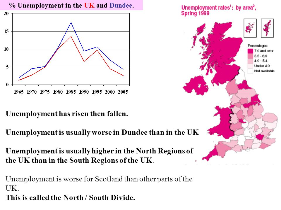 % Unemployment in the UK and Dundee.
