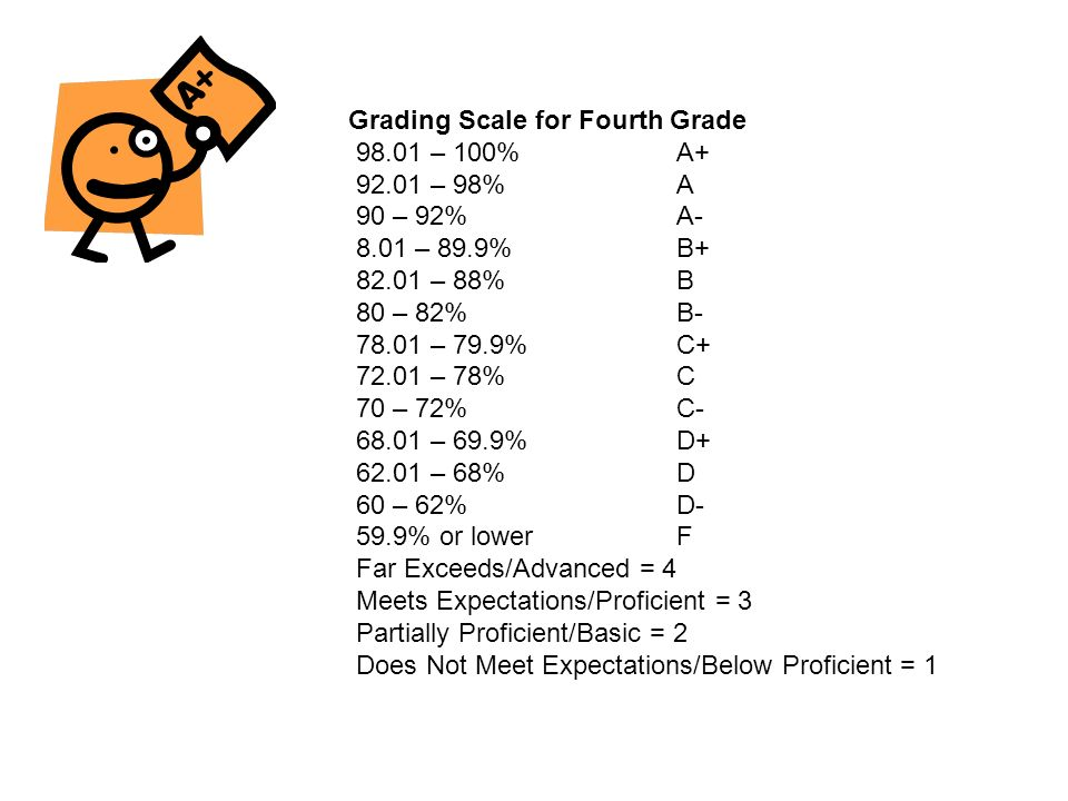 Grading Scale for Fourth Grade
