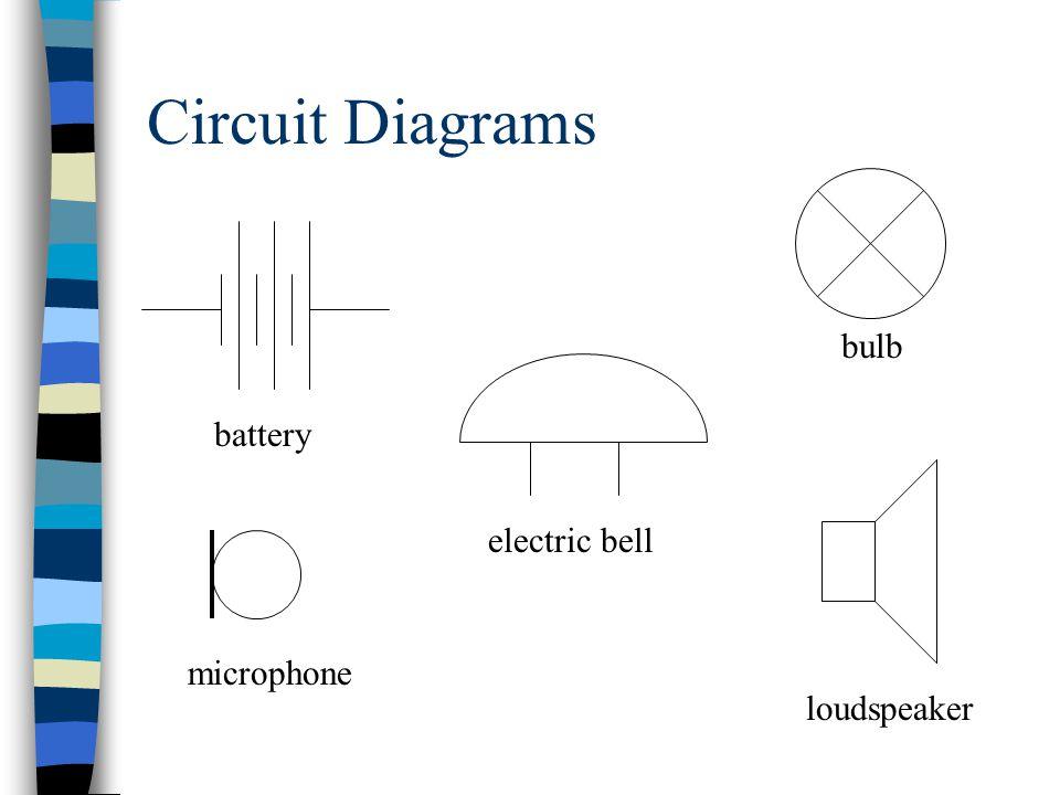 Circuit Diagrams bulb battery electric bell loudspeaker microphone