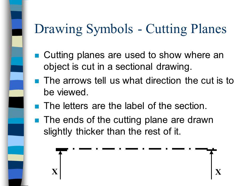 Drawing Symbols - Cutting Planes