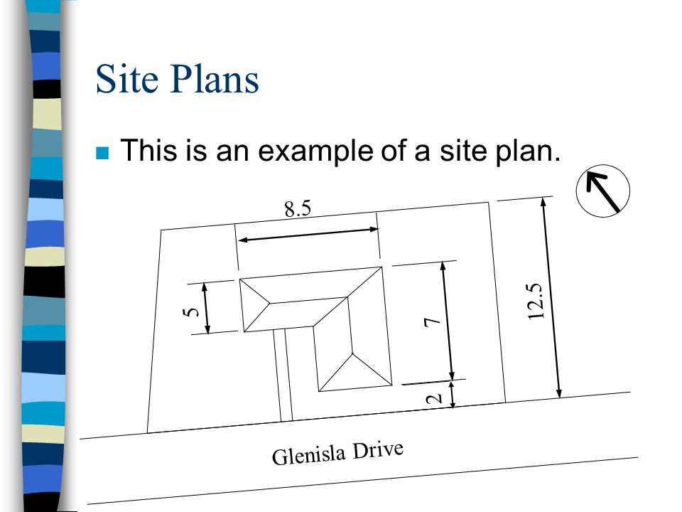 Site Plans This is an example of a site plan. 8.5 12.5 5 7 2