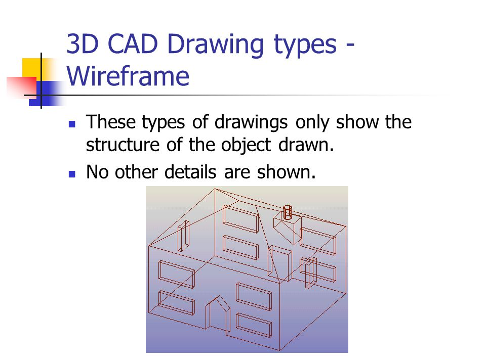 3D CAD Drawing types - Wireframe