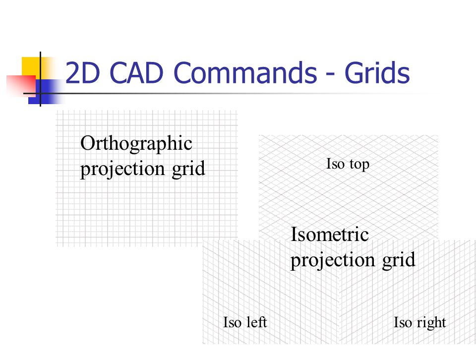 2D CAD Commands - Grids Orthographic projection grid