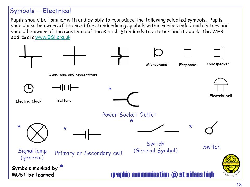 * * * * * Symbols — Electrical Power Socket Outlet Switch