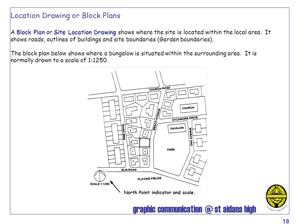 Location Drawing or Block Plans