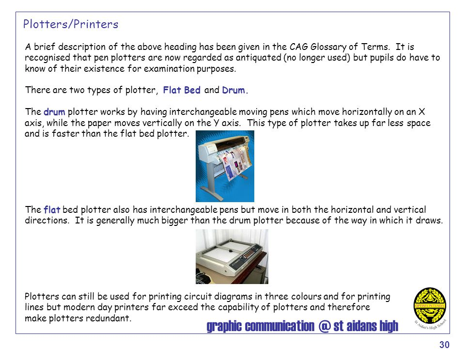 Plotters/Printers