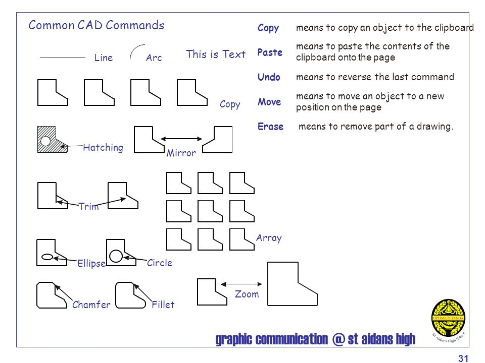 Common CAD Commands This is Text Copy