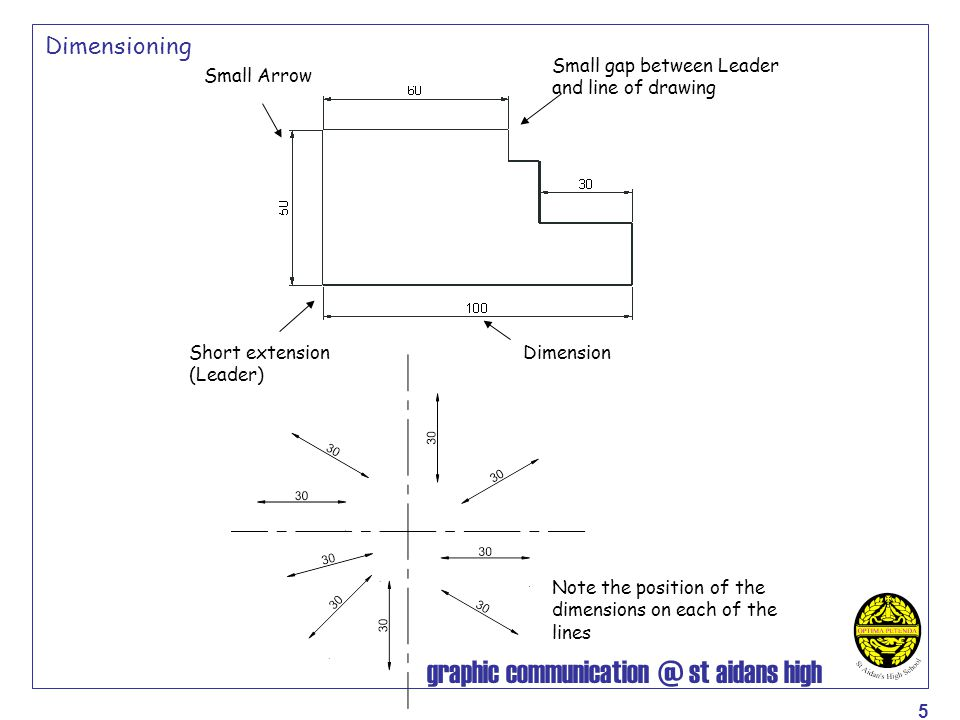 Dimensioning Small gap between Leader and line of drawing Small Arrow