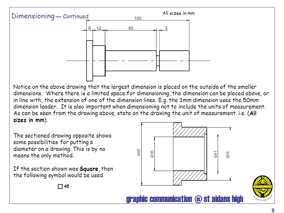 Dimensioning — Continued