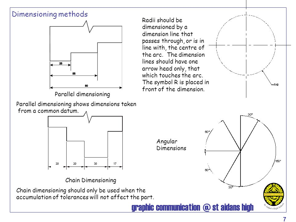 Parallel dimensioning