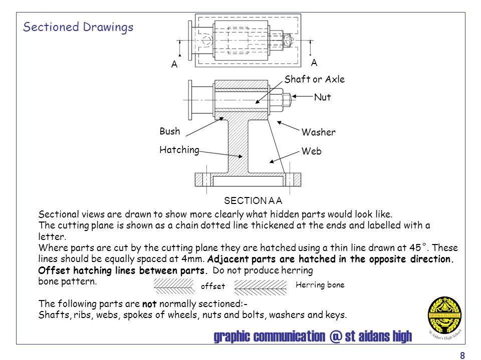 Sectioned Drawings A A Shaft or Axle Nut Bush Washer Hatching Web