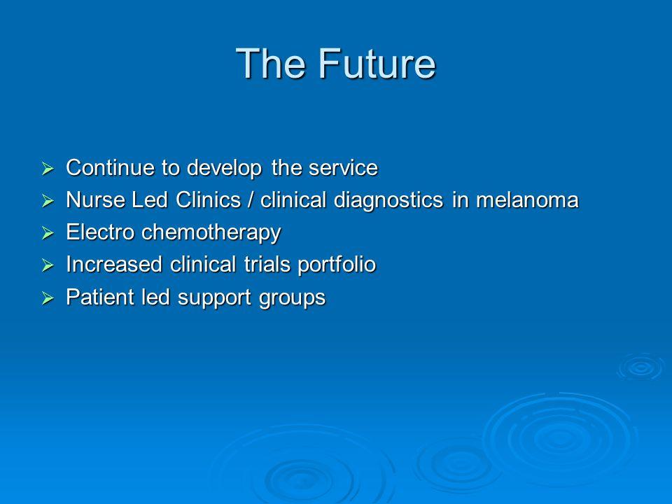 The Future Continue to develop the service