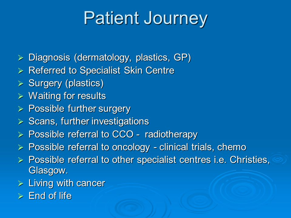 Patient Journey Diagnosis (dermatology, plastics, GP)