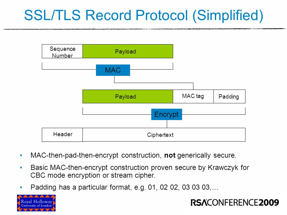 Attacking OpenSSL Decryption process: